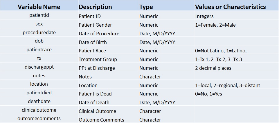 department of medicine statistics core opencms